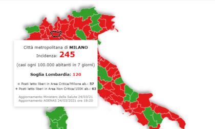 Incidenza contagi Covid: Milano e provincia per un soffio sotto la soglia della zona rossa